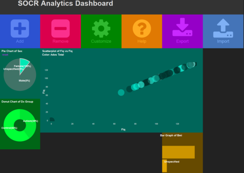 SOCR Videos Dashboard Fig3.png