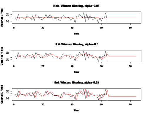 SMHS Fig19 TimeSeries.png