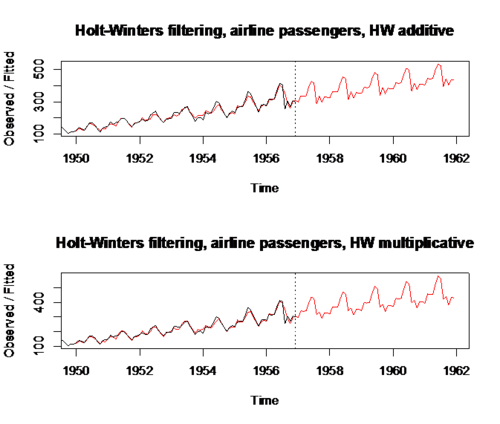 SMHS Fig24 TimeSeries.png