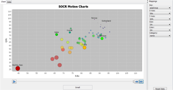 SOCR World CountriesRankings 082310 Fig4.png