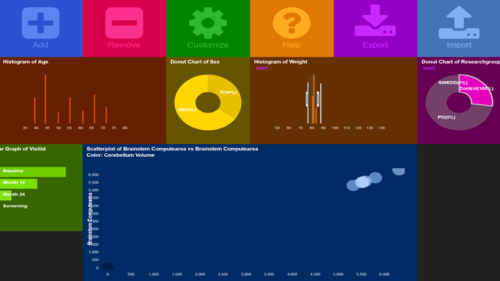 SOCR Videos Dashboard Fig25.png