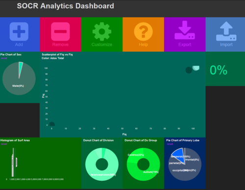 SOCR Videos Dashboard Fig4.png
