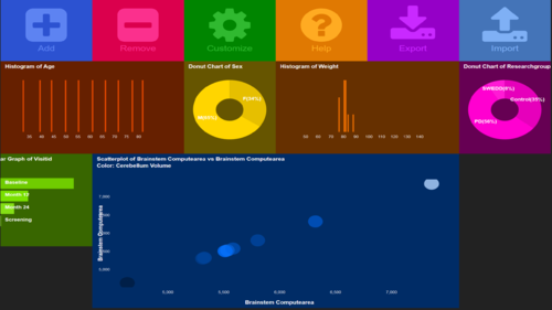 SOCR Videos Dashboard Fig24.png