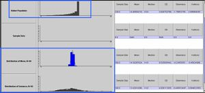 SOCR Activities General CLT Dinov 012207 Fig5.jpg